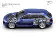 Audi op het salon van Brussel 2017 #7