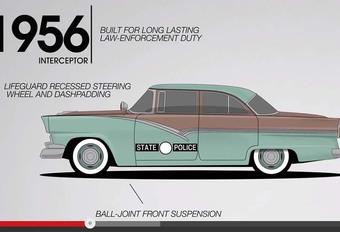 Ford viert 67 jaar ten dienste van de Amerikaanse politie #1