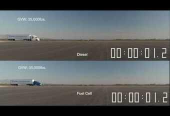 Vrachtwagen op waterstof vs. diesel? #1