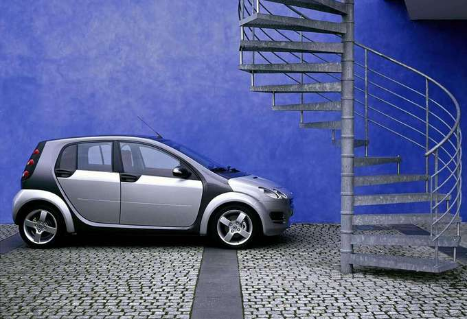 smart forfour 1 5 cdi 70 kw passion 2004 prix moniteur automobile. Black Bedroom Furniture Sets. Home Design Ideas