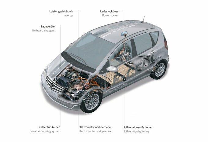 mercedes classe a e cell moniteur automobile. Black Bedroom Furniture Sets. Home Design Ideas