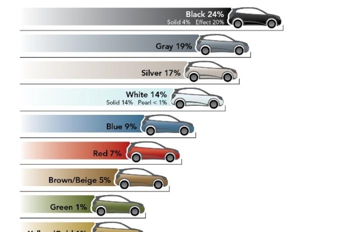 Les couleurs auto la mode moniteur automobile - Les couleurs a la mode ...