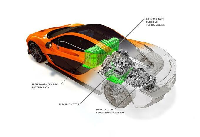 La McLaren P1 est hybride #4