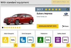 Euro-NCAP : un nouveau (quasi) sans-faute