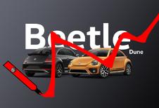 Volkswagen schrapt de Beetle, ID Buzz komt in de plaats