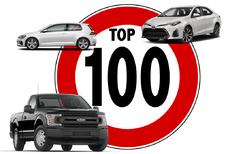Wat zijn wereldwijd zo de best verkopende auto's van het moment?