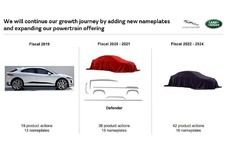 Jaguar-Land Rover : deux nouvelles plates-formes et deux nouveaux modèles