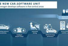 Volkswagen veut ses propres systèmes et logiciels