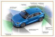 Rijhulpsystemen voor de auto: hoe en waarom?