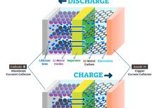 Un revêtement pour réduire l'usure des batteries lithium-ion