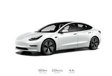 Tesla Model 3 : mise à jour pour 2021