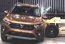 EuroNCAP : les aides à la sécurité plombent Dacia