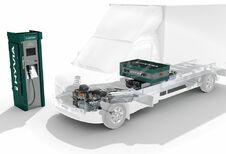 HyVia : le plan hydrogène vert de Renault