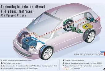 PSA bereidt productie HYbrid4 voor #1