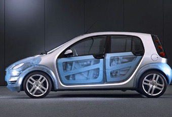 Smart Forfour Style #1