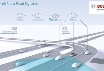 Bosch : un GPS pour les voitures autonomes conçu avec TomTom  #1
