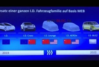 Volkswagen : le planning des futures électriques en fuite #1