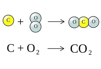 Réduction CO2 : Le Diesegate complique tout #1
