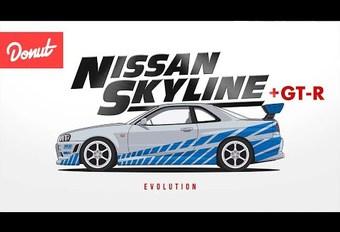 60 jaar Nissan Skyline in 2 minuten #1