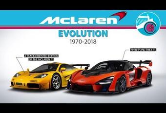 L'histoire de McLaren de la M6GT à la Senna #1