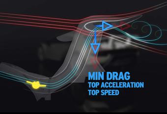Het op de Huracan Performante geïntroduceerde ALA staat voor Aerodynamica Lamborghini Attiva, een ingenieus systeem dat een maximum aan downforce combineert met een minimum aan draag. Hoe werkt het?