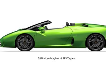 Lamborghini : la L595 Zagato Roadster se dévoile #1