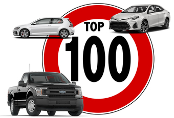 Wat zijn wereldwijd zo de best verkopende auto's van het moment? #1