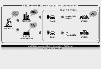 Mazda veut développer un carburant plus « propre » #1