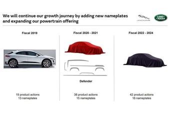 Jaguar Land Rover: twee nieuwe platformen #1
