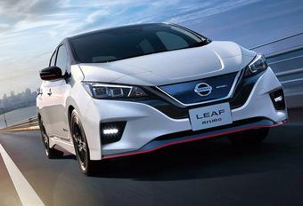Leasing: Wat met de restwaarde van een elektrische auto? #1