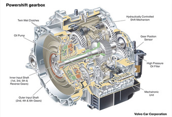Volvo Powershift #1