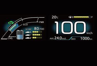 Toyota lâche ses brevets sur l'hybridation #1