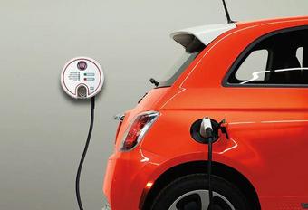 FCA werkt samen met Tesla voor CO2 #1