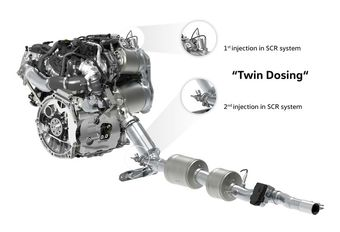 Volkswagen : système à double dosage d'AdBlue #1