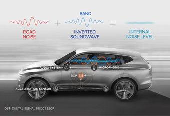 Hyundai RANC: totale stilte #1