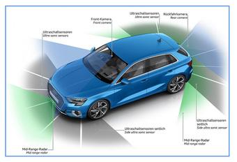 Rijhulpsystemen voor de auto: hoe en waarom? #1