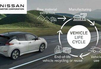 Nissan : neutre en CO2 en 2050 ? #1