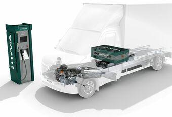 HyVia: het groene waterstofplan van Renault #1