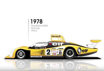 Wie won de 24 Uur van Le Mans wanneer? Deze video bundelt alle winnaars, van de Chenard & Walcker Sport uit 1923 tot en met de Toyota TS050 Hybrid uit 2018.