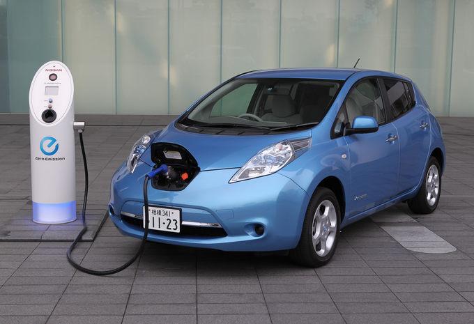Advies Fiscaliteit Elektrische Wagens Autogids Autogids