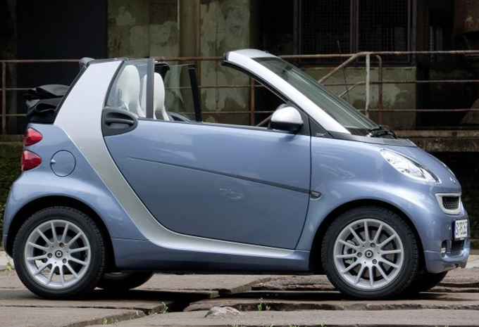smart fortwo cabrio 1 0 mhd 71 pulse 2007 prix. Black Bedroom Furniture Sets. Home Design Ideas