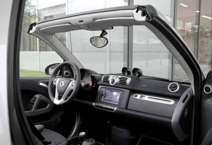 smart fortwo cabrio 1 0 52kw 2018 prix moniteur automobile. Black Bedroom Furniture Sets. Home Design Ideas