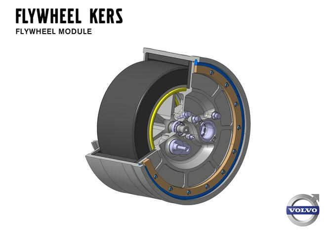 Technologie de volant d'inertie chez Volvo #2