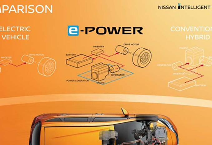 Nissan: des hybrides rechargeables avec Mitsubishi #1