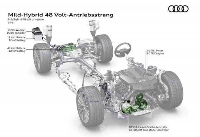 Audi : l'A8 disposera d'un alterno-démarreur #1