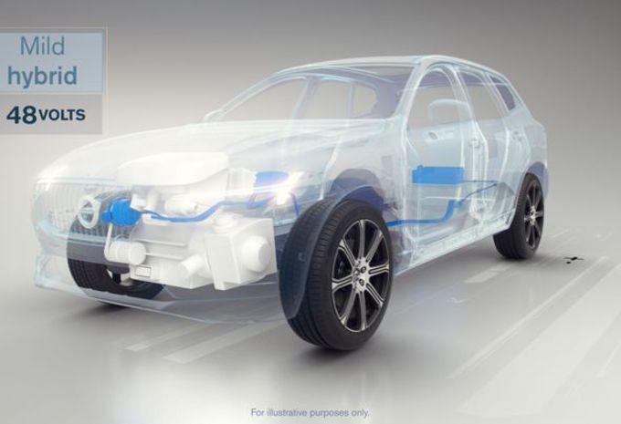 Toutes avec une solution électrique en 2019 — Environnement / Volvo