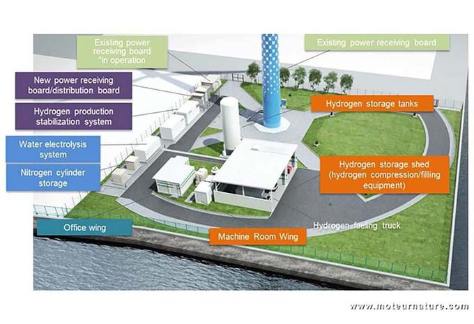 Toyota produceert eigen waterstof op hernieuwbare manier #1