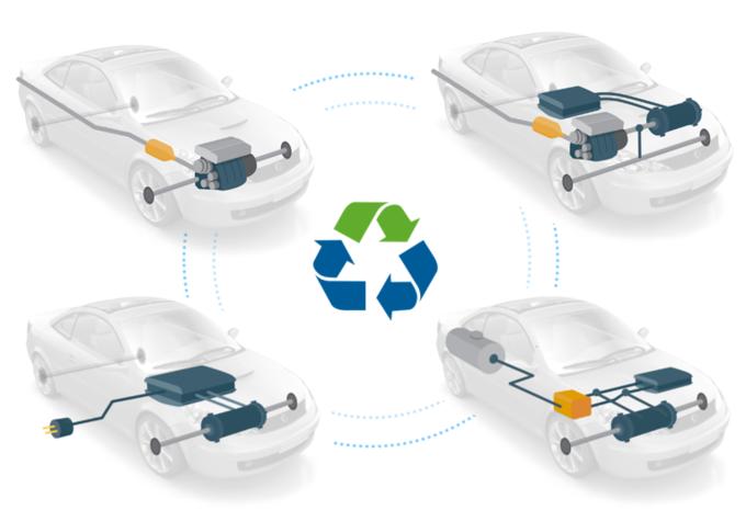 Kobalt: batterijrecyclage als oplossing #1