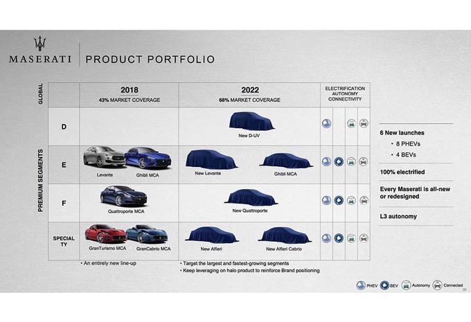 """Fiat-Chrysler: """"We gaan Tesla beconcurreren"""" #1"""