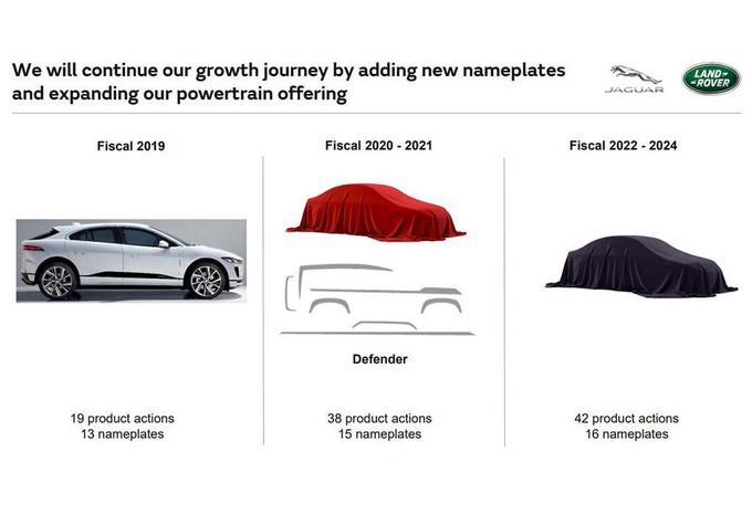 Jaguar-Land Rover : deux nouvelles plates-formes et deux nouveaux modèles #1